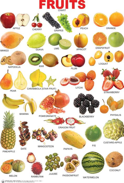 list of fruits fruits name more photos