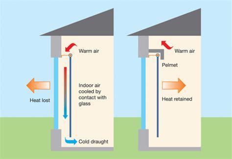 Energy Saving House Plans Sa Gov Au Windows And Shading
