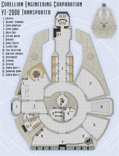 star wars floor plans 1000 images about star wars ships deckplans on pinterest