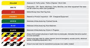 color standards osha pipe color codes osha wiring diagram free