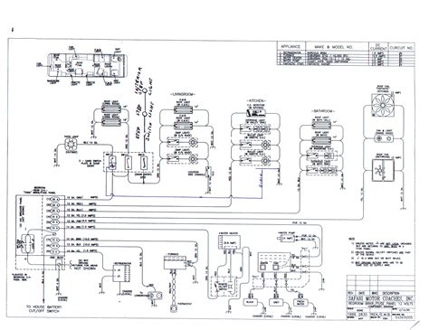 trek wiring diagram 112 vdc bedroom breaker fuse panel