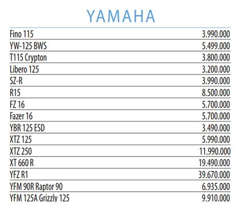 revista motor precios 2016 revista motor precios nacionales 2016