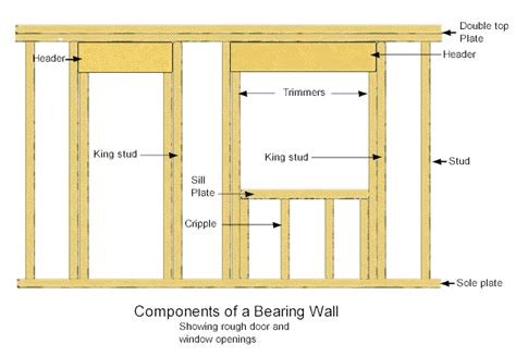 how to frame a window and door opening wonderful woodworking