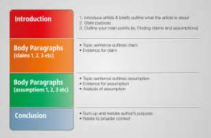 Analysis Essay Structure by Argument Analysis