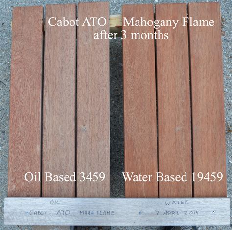 good  cabots  water based ato stain suburban