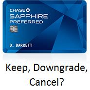 Credit Card Downgrade Letter Keep Downgrade Cancel Sapphire Preferred Doctor Of Credit