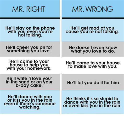 quotes-about-dating-someone-wrong-for-you