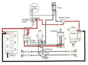 tractor ignition switch wiring diagram see how simple it lookswhen you all the other
