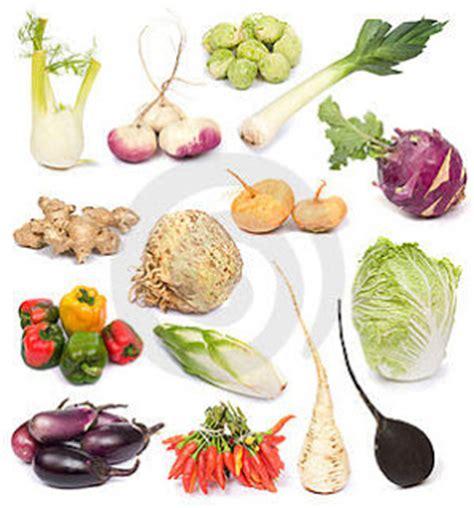 science pola makan  sehat  sempurna