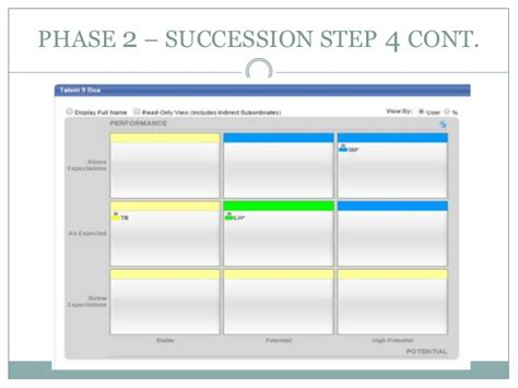 talent management aligning implementation with your