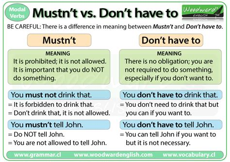what time do i need to go to bed modal verbs 1 obligation prohibition and advice 193 baco