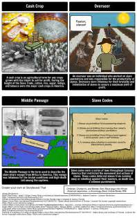 civil war trading card template atlantic trade lesson plans triangular trade
