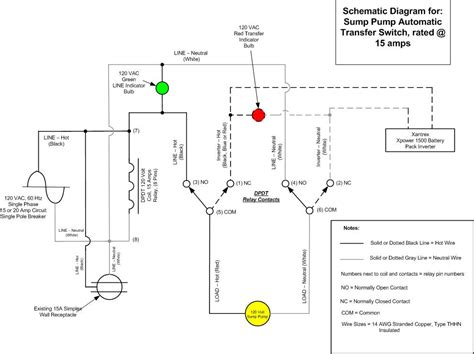sump motor schematic diagram sump free engine image