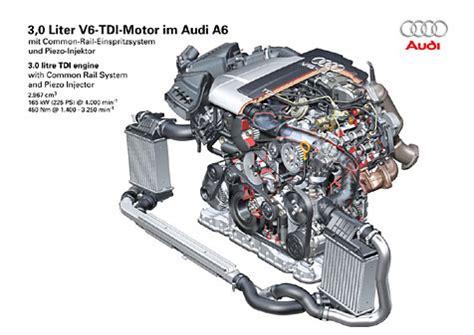 Audi A6 4f Avant 3 0 Tdi Technische Daten by Audi A6 3 0 Tdi Quattro Technische Daten Abmessungen
