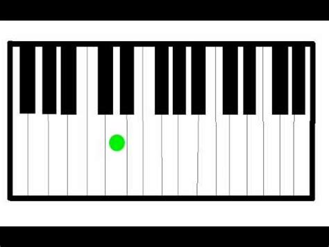 tutorial piano over the rainbow somewhere over the rainbow piano tutorial youtube