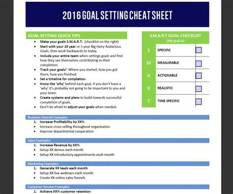 Employee Goal Setting Template Shatterlion Info Employee Goals Template