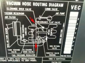 air intake vacuum line routing pelican parts technical bbs