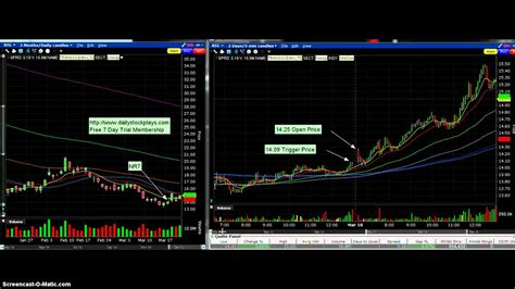 swing vs day trading day trading strategies and swing trading setups and