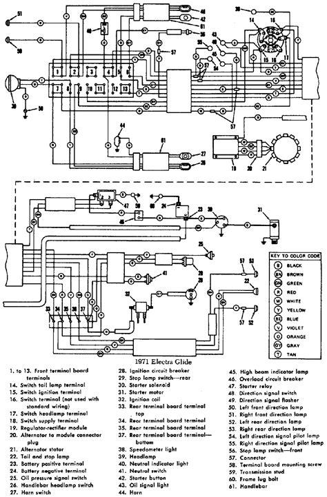Sch 233 Mas 233 Lectrique Des Harley Davidson Big Twin Wiring