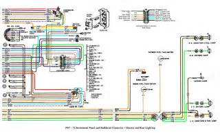 free auto wiring diagram 1967 1972 chevrolet truck instrument panel and bulkhead connector