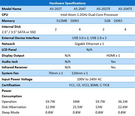 Storage Server Asustor As 202te asustor as 202te 2 bay consumer nas appliance review