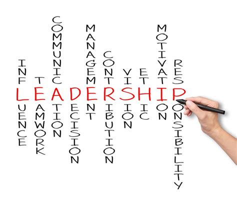 What Leadership Qualities Does Mba Provide by Some Important Leadership Qualities Inspired Leadership