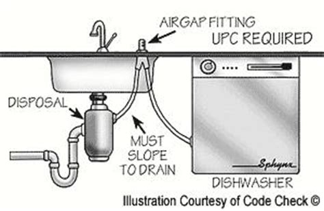 Gap Plumbing by Sink Disposal Draining Into Dish Washer