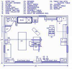 mechanical workshop layout ideas home workshop layout ideas www pixshark com images