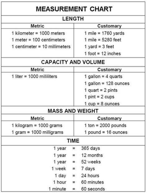 imperial measurement math 10c esq feb 2016