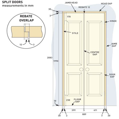 split interior doors diy split doors australian handyman magazine