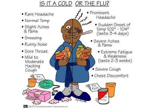 Addison Kitchen Faucet lifestyle medicine approaches to cold amp flu prevention