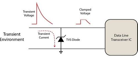 tvs diode circuit esd kill or be killed ee times