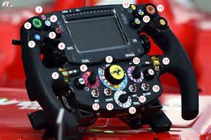 Steering Wheel For F1 2015 All Of The 2015 F1 Steering Wheels F1i