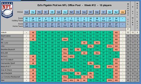 Office Football Pool Picks Free Ed S Nfl Office Pool Player Picks