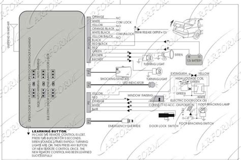tamarack central locking wiring diagram wiring diagram