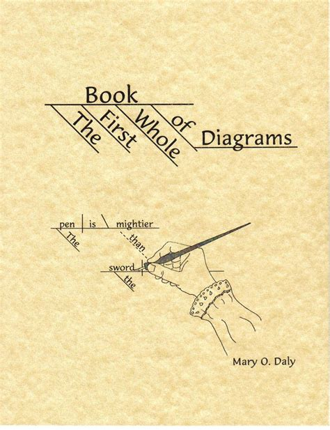 a sentence diagramming primer books 17 best images about diagramming sentences primer on