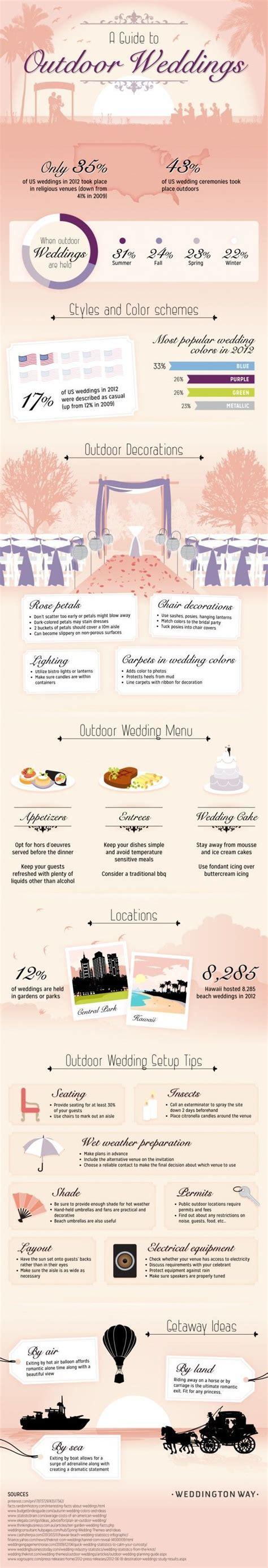 Best 25  Wedding Planning ideas on Pinterest   Wedding
