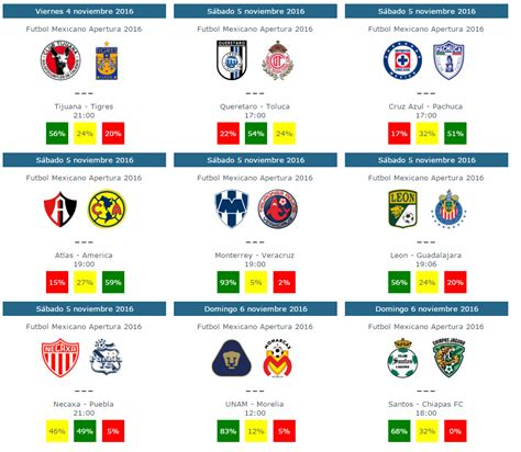 tabla general liga mx 2016 jornada 16 upcoming 2015 2016 pronosticos liga mx jornada 8 2016 futbol mexico youtube