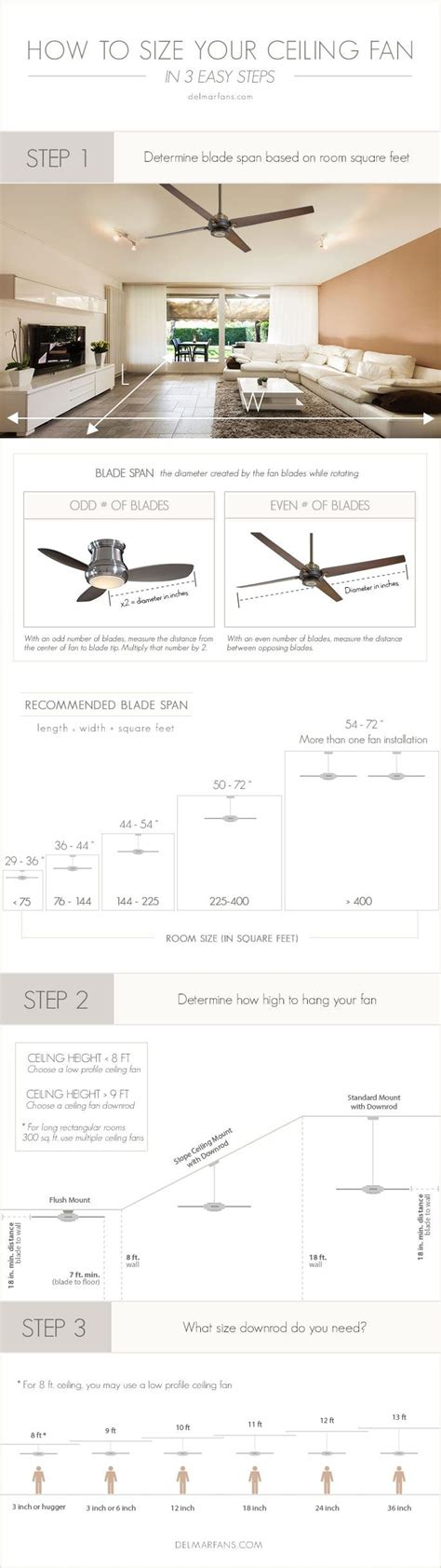 how do you measure a ceiling fan ceiling fan size guide how to measure and size a fan for