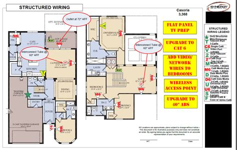 cat6 home network design cat6 home wiring wiring diagram with description