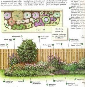 Planning A Flower Garden Layout Views From The Side Of Dallas How To Build A Flower Bed