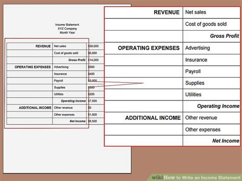 pattern of cost of goods sold how to write an income statement with pictures wikihow