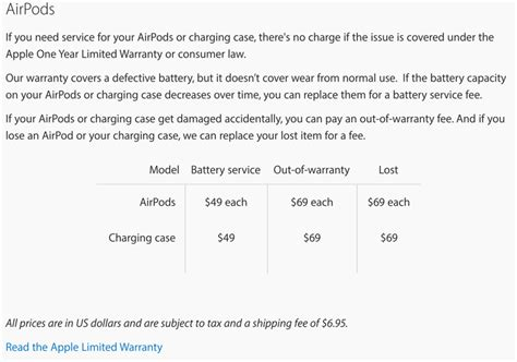 lost  airpod  charging case replacement cost