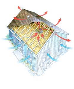 Attic Design donmannes com architectural drawings