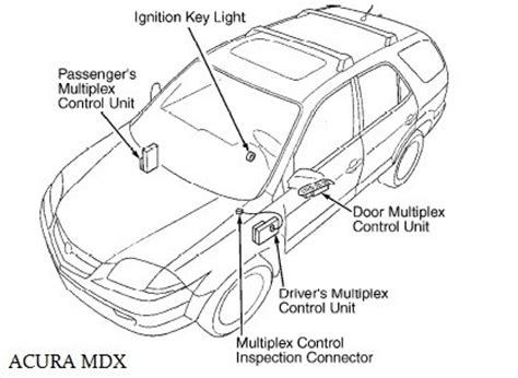 multiplex control system wiring acura mdx audio wiring diagram