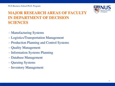 Decision Science Mba by Ppt Nus Business School Ph D Program Powerpoint