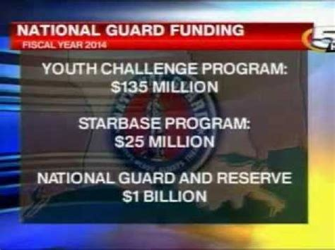 la youth challenge program kalb landrieu secures funds for national guard youth
