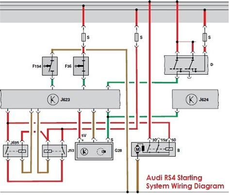 audi rs4 starting system wiring diagram