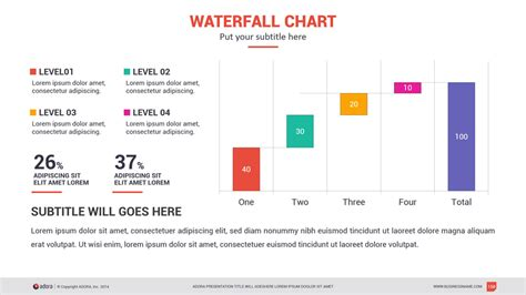 powerpoint waterfall chart template adora multipurpose powerpoint template by kh2838
