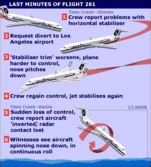 alaska airlines 261 cvr transcript